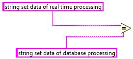 Barcode Database MatchingAfter the final processing from both real time acquired image and database images we have two data strings set that have information of corresponding barcode.