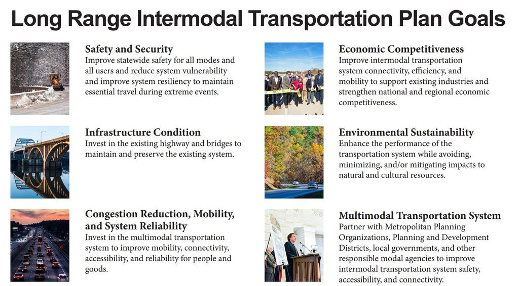 Safety and Security Economic Competitiveness Infrastructure Condition Environmental Sustainability Congestion