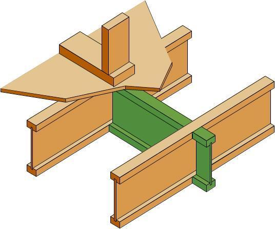 Connection: Above & Below When braced walls are perpendicular to joists above or below,