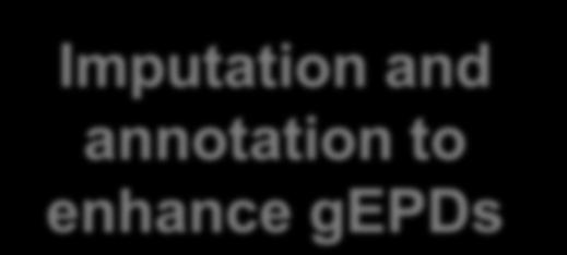 enhance gepds