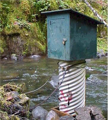 Chapter 4 Methods of Streamflow Analysis 53 Example of a gauging station.