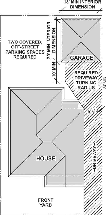 Figure 10: Required Driveway Turning Radius Standard conditions that the Development Review Board may impose on your project include, but are not limited to: 1.