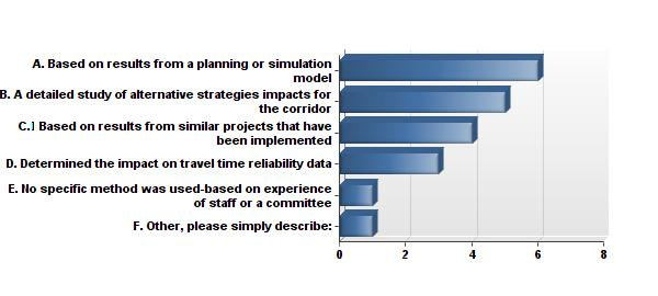 6. How did you predict the impact of each candidate strategy? (Multiple selections) Answer Response % A. Based on results from a planning or simulation model 6 75% B.