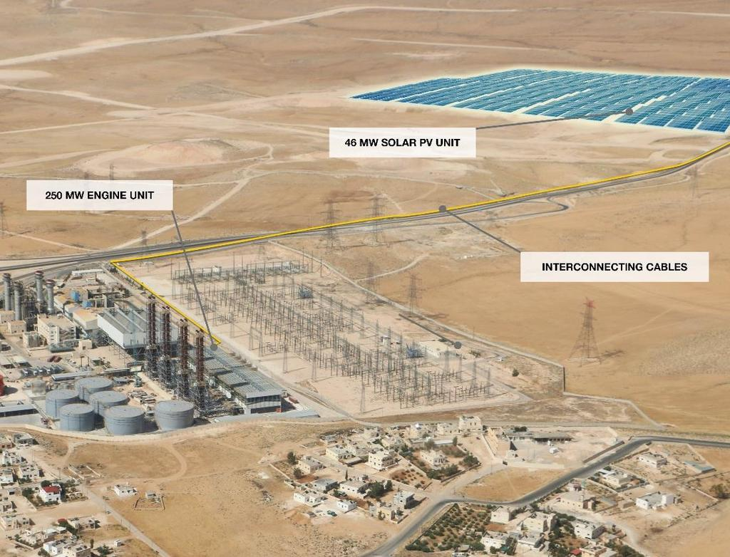 250 MW Smart Power Generation + 46 MW solar PV in Jordan Wärtsilä delivered the tri-fuel 250 MW smart power generation plant in 2014 The plant has been operated in peaking mode, following the typical