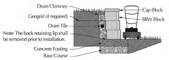 "The width of the trench for both the Denver and Clifton Walls should be a minimum of 24"". Based on the type of application and what is retained, the depth of the leveling pad may vary."