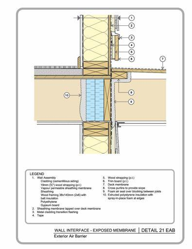 Cantilevered Balcony Control Layers Air barrier: Use the shortest path possible Prevent interior air from entering