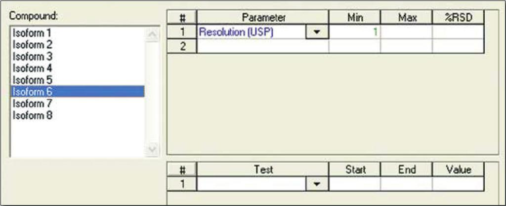 Parameter System Suitability 3 The resolution between isoforms 5 and 6 is not less than 1. Figure 6 shows software set up. Figure 6. System suitability parameter for S/N ratio.