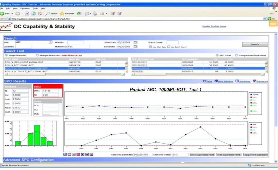 Quality Analysis Toolset Objectives Improve Stability / Capability root cause analysis Provide a step change improvement in quality and cost reduction Enterprise visibility of product quality metrics