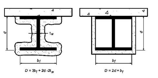 Beam Substitution Section 722.5.2.1.2 Can substitute member from tested assembly provided the replacement beam/girder has an equal or greater weight to heated perimeter.