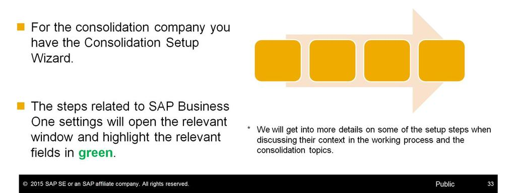 The steps related to SAP Business One settings will open the relevant window and highlight the relevant fields in green.
