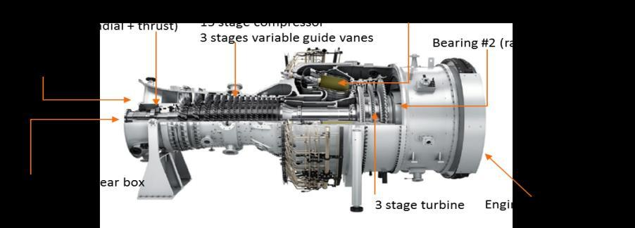 Power Plant System Configurations Gas Turbines :