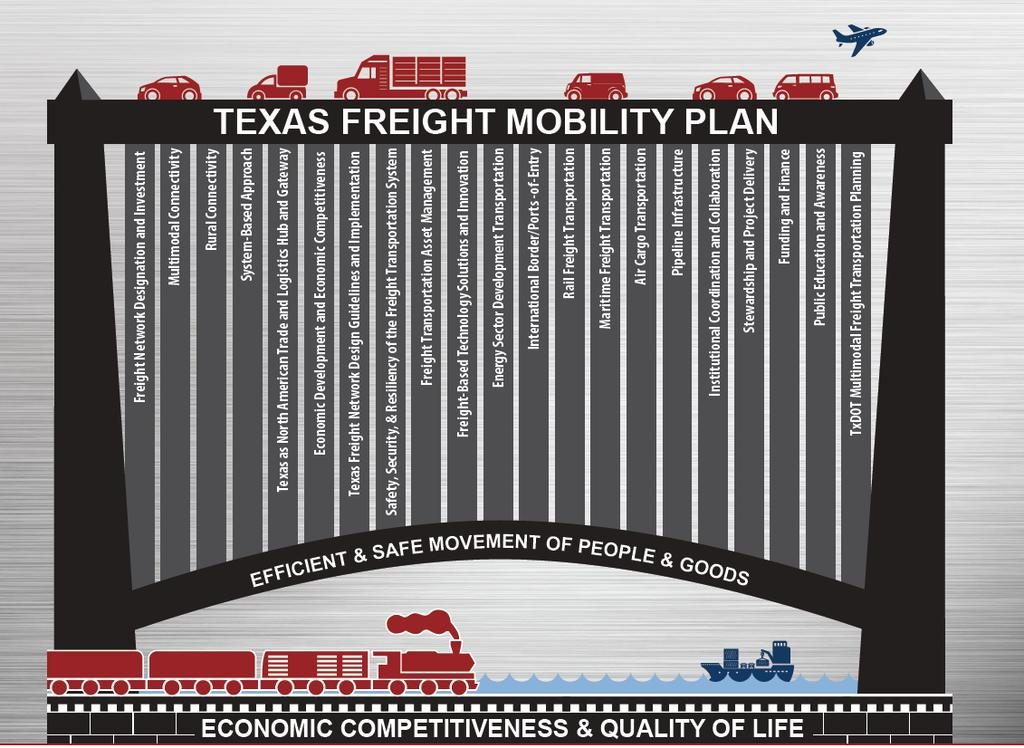 Freight Plan Policy