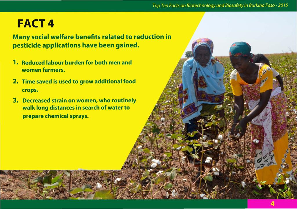 Top Ten Facts on Biotechnology and Biosafety in Burkina Faso - 2015 FACT 4 Many social welfare benefits related to reduction in pesticide applications have been gained. 1.