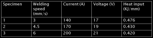 Table 4. The shielding gas used was 99% Argon +1% oxygen at flow rate of 14L/min. Table 4. Parameters for GMAW EDM wire cut was used to cut samples of 10 mm 10 mm 4 mm.