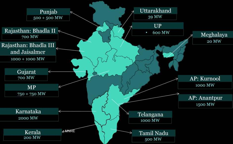17 Solar Parks Approved 12,759 MW Wind Energy India next to