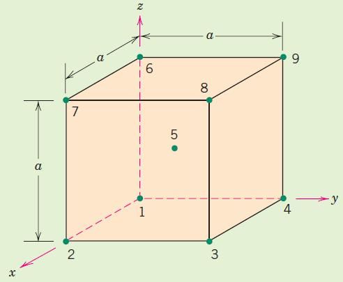 19 Crystallographic Point Coordinates Example Problem 3.