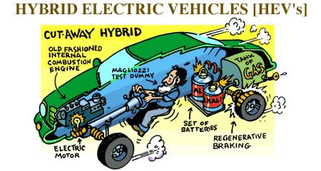 Hybrid cars Use both gas and electric