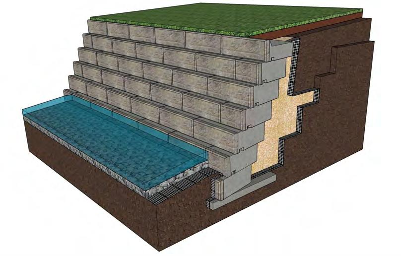 ReCon gravity walls can be designed using a smaller footprint than geogrid reinforced walls, which require grids to be at least 60% of the height of the wall.