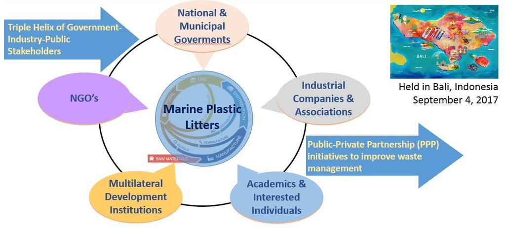 Alliance for Marine Plastic Solutions