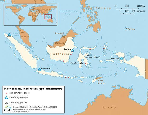 Indonesia LNG