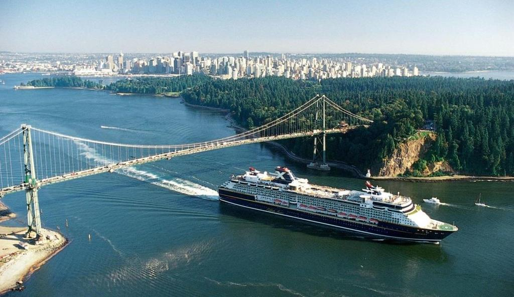 Other Studies - Vancouver LNG Supply Infrastructure LNG Supply Scenarios to Port of Vancouver LNG Bunkering Operations LNG