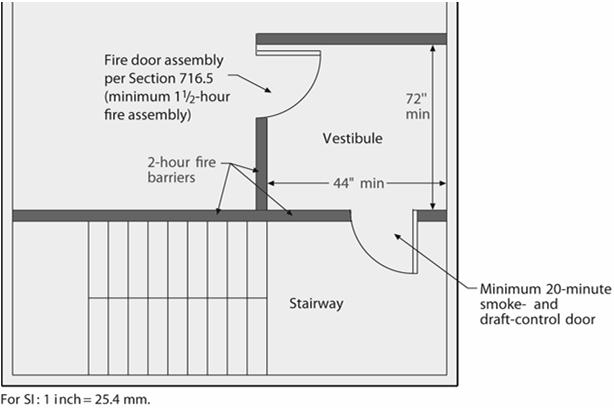 Unless the pressurization alternative is used, access to the stairway within a smokeproof enclosure shall be by way of a vestibule or an open exterior balcony.