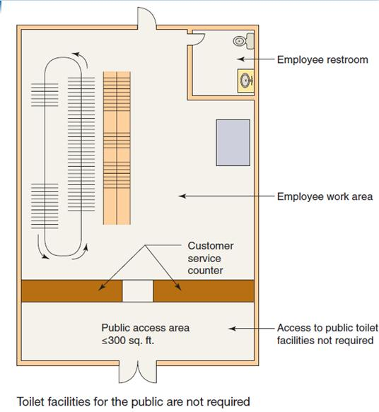 Chapter 30 Elevators and Conveying Deletion 3004 Elevator Hoistway Venting Chapters 27 through 34 Building Services, Special Devices, and Special Conditions The elevator hoistway venting provisions
