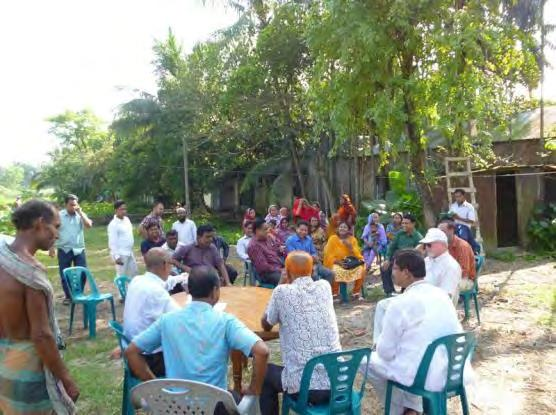 Meetings/ Focus Group Discussion: Gazipur PBS Date: