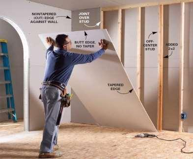 Interior walls Drywall Panels made of gypsum plaster