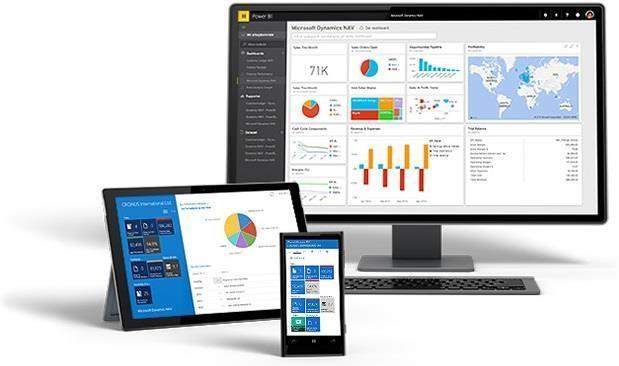 Microsoft Dynamics Business Central HUMAN RESOURCES (HR) Efficiently manage your company s human resources.