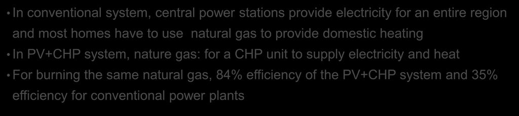 Power generation-future Solar PV + CHP integrated system Conventional