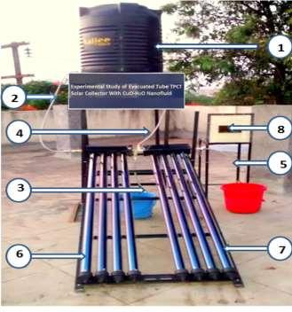 EXPERIMENTAL SYSTEM To study the thermal performance and enhancement of heat transfer rate of evacuated tube heat pipe solar collector using nanofluid, it is necessary to develop the system