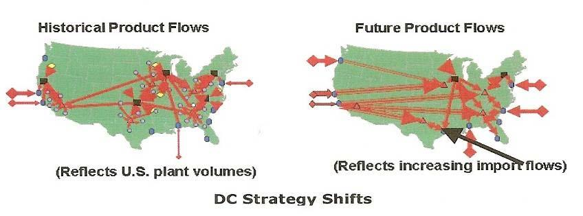 Trends Influencing Freight / Logistics Historic Domestic Oriented Networks vs. New Import Oriented Networks.