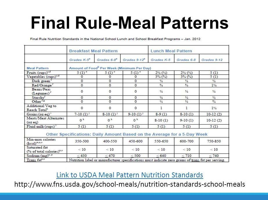 How to Recognize a Reimbursable Breakfast Three components must be offered to students for Breakfast in the form of four items.