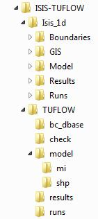 results Model results and log files. runs.tcf,.ecf Simulation run files E.