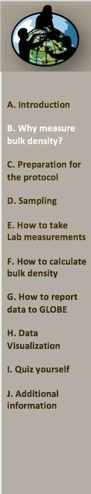 Why Measure Bulk Density? Bulk density gives information on the ease with which roots can grow and water will filter through the different soil horizons of a profile.