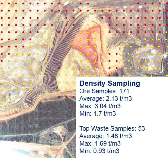 Ore Control An example of a Density sampling