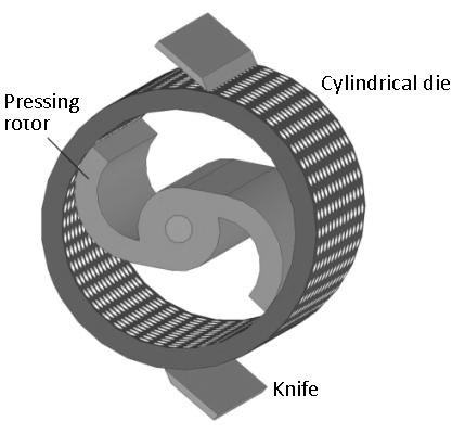 Pellets are cut by knife under the die. Fig.3. Vertical pellet press with flat die and cylindrical roller Construction of machine is compact and dynamic balanced because of vertical construction.