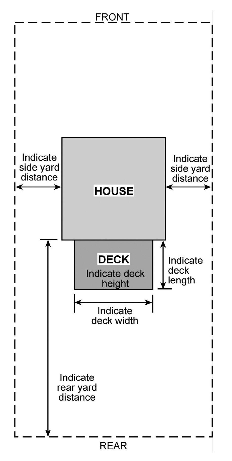 general information 2. Two (2) copies of the construction and elevation plans detailing how the deck will be constructed. 3.