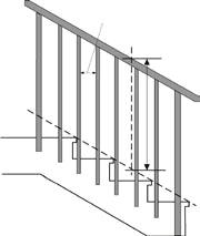 Will the stair also require a handrail? The Building Code states that if any outside stair has more than three (3) risers, a handrail is required on one side of the stair.