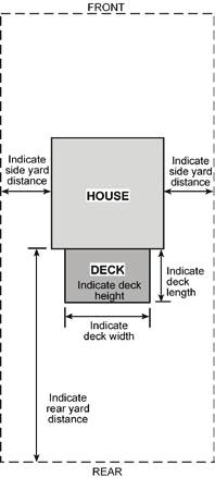 Lot Length FIGURE 1 Typical Site Plan Indicate Side yard Distance Street Name & Address FRONT Lot Width HOUSE Indicate Side yard