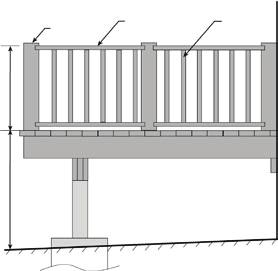 Indicate height of guardrail. FIGURE 3 Typical Deck Elevation Plan Indicate post size. Indicate size of top and bottom rails.