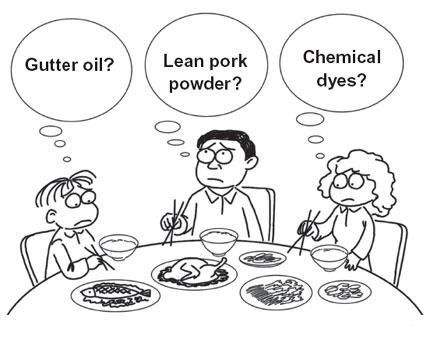 Food Safety Issues Source: http://www.china.