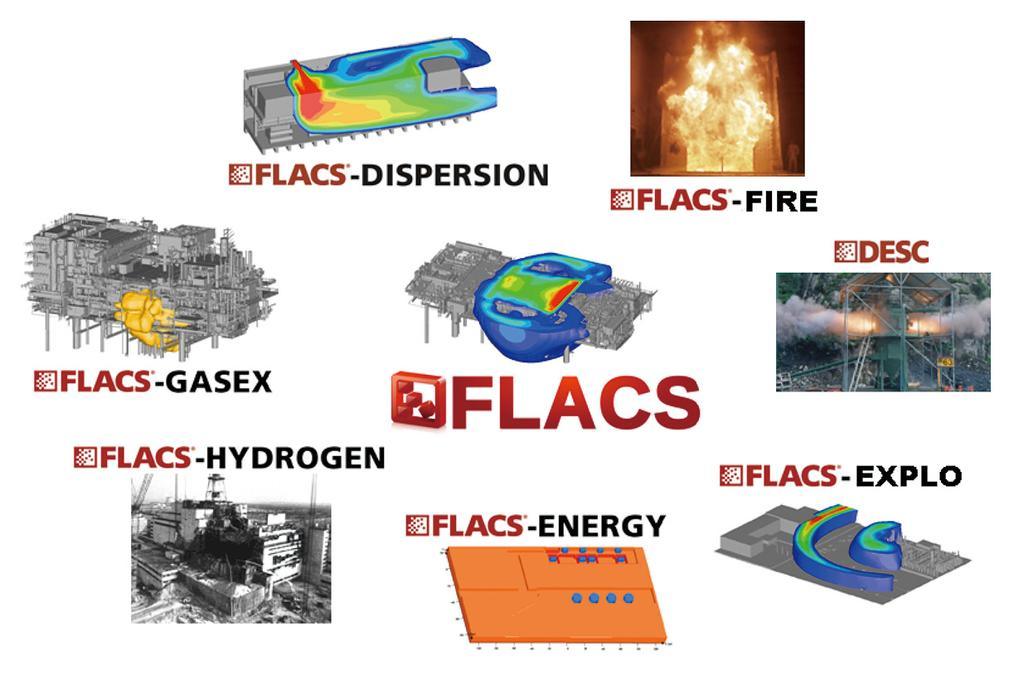 Step 7 Consequence calculation To calculate consequences (leakage, dispersion, fire, explosion) using CFD software FLACS. ( FLACS is a leading CFD modeling software in gas & petrochemical industry.