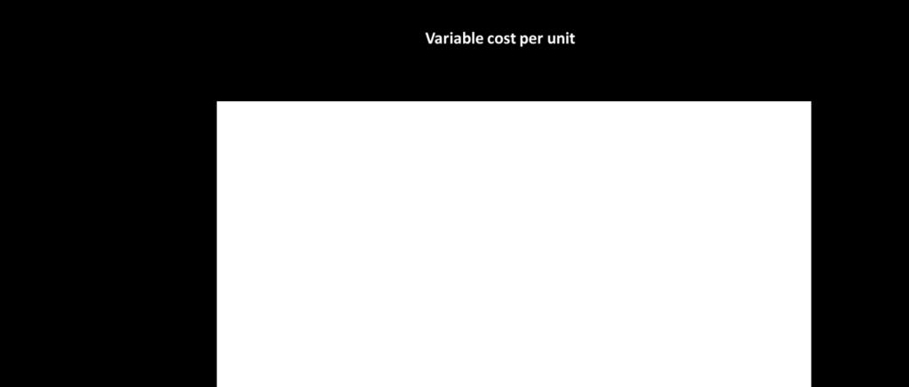 Variable Cost or marginal costs or engineered costs : Variable costs vary directly and proportionally with the output.
