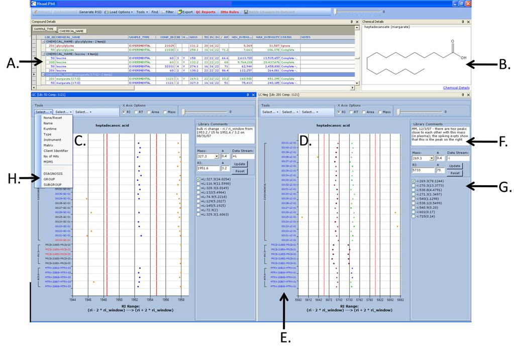 176 Metabolomics Fig. 1. Graphical user interface showing the view for the proposed identification of heptadecanoic acid. (A) Distinct list of identified metabolites for the loaded sample set.