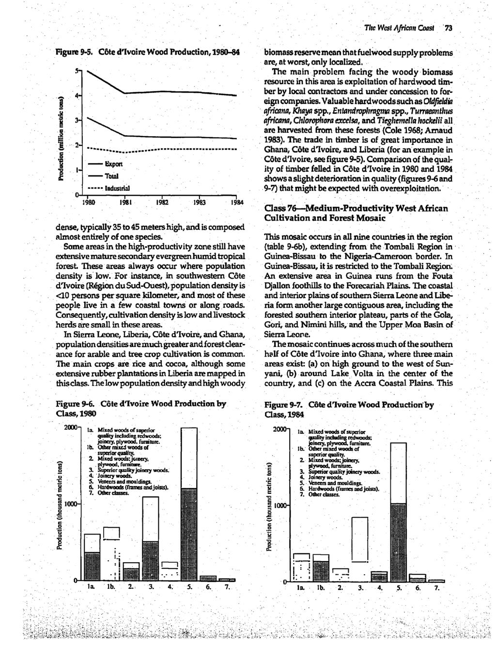 Tire WesI African CoasI 73 Figure9-5. Cbted'lvoireWoodProduction,1980-84 biomass reserve mean that fuelwood supply problems are, at worst, only localized.