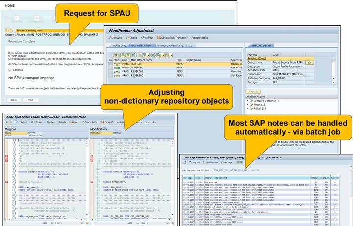 If users would log on to the SAP system at this point, they would destroy data - you would have to reset the SUM procedure