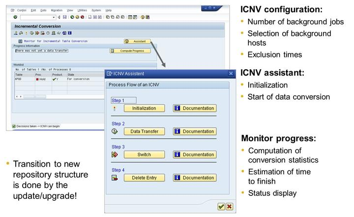 Unit 9: Downtime Figure 191: Transaction ICNV: ICNV Assistant ICNV offers several features to configure the incremental conversion process Batch hosts can be specified The number of running batch