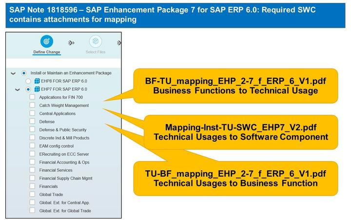 Provide the stack XML file - and therewith the download directory - to SUM. Figure 61: Prior to SAP ERP 6.